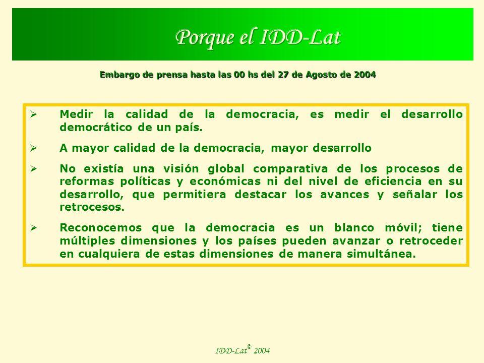 Embargo de prensa hasta las 00 hs del 27 de Agosto de 2004 IDD-Lat © 2004 Índice de Desarrollo Democrático de América Latina IDD-Lat © 2004 www.idd-lat.org Auspicia