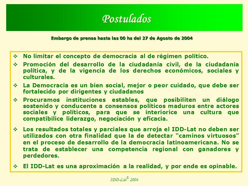 Embargo de prensa hasta las 00 hs del 27 de Agosto de 2004 IDD-Lat © 2004 Medir la calidad de la democracia, es medir el desarrollo democrático de un país.