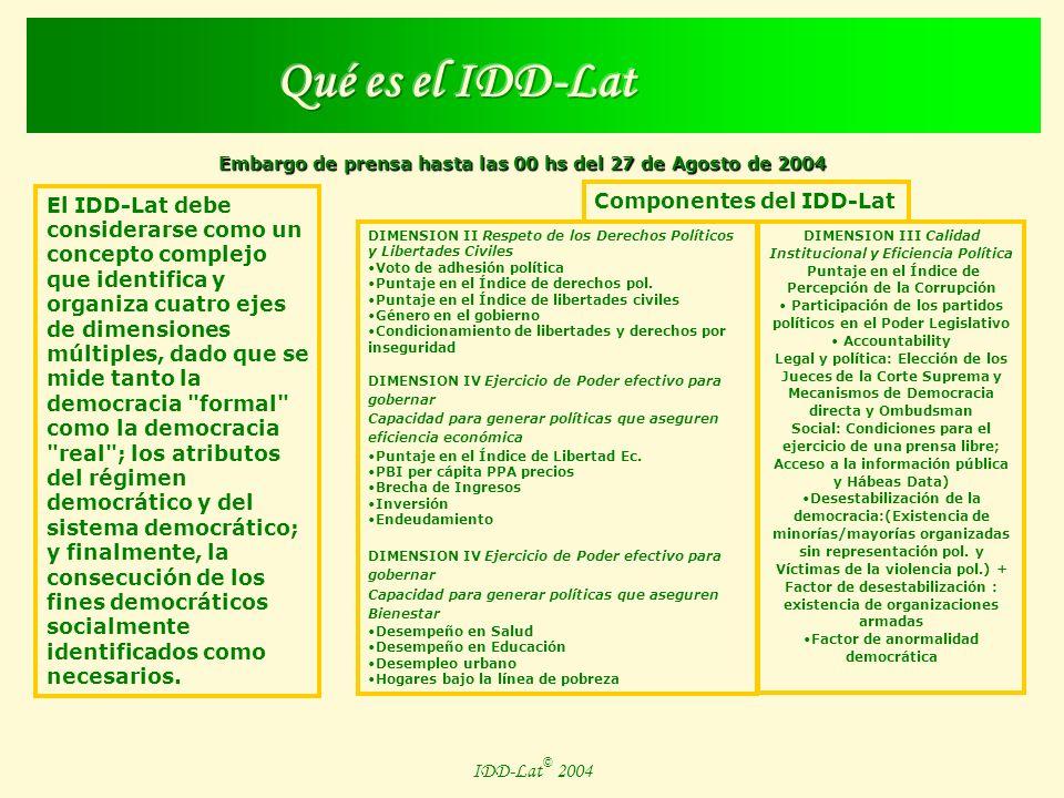 Embargo de prensa hasta las 00 hs del 27 de Agosto de 2004 IDD-Lat © 2004 No limitar el concepto de democracia al de régimen político.