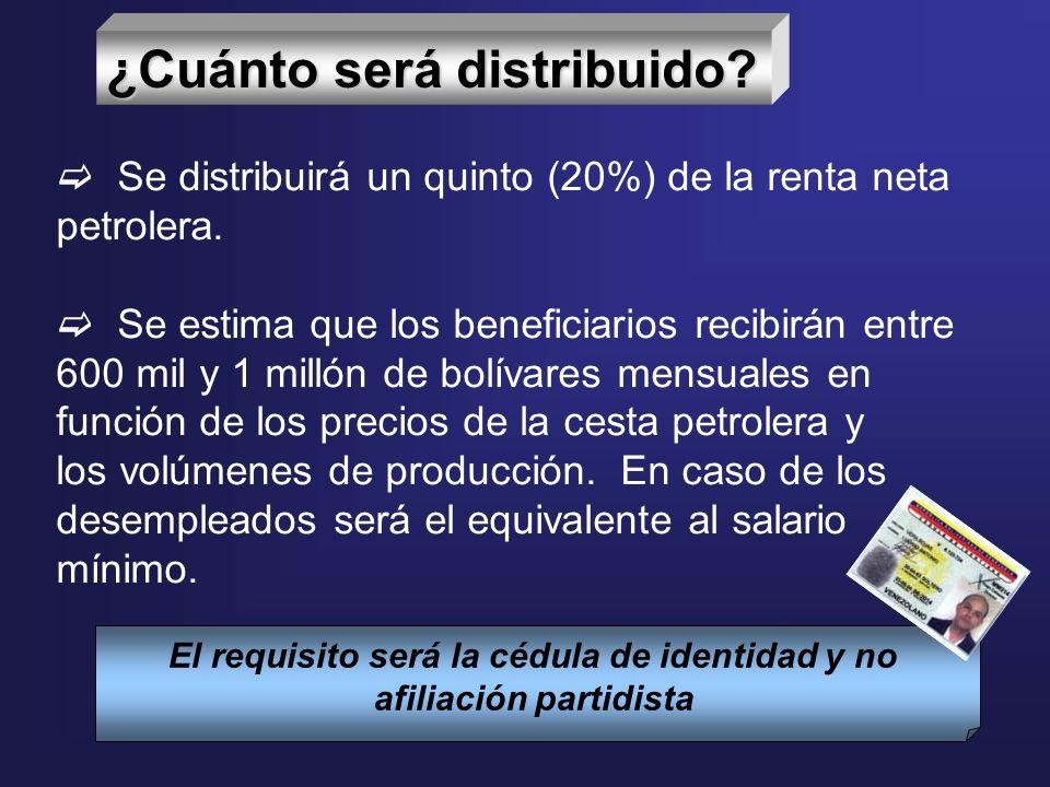 Se distribuirá un quinto (20%) de la renta neta petrolera. Se estima que los beneficiarios recibirán entre 600 mil y 1 millón de bolívares mensuales e