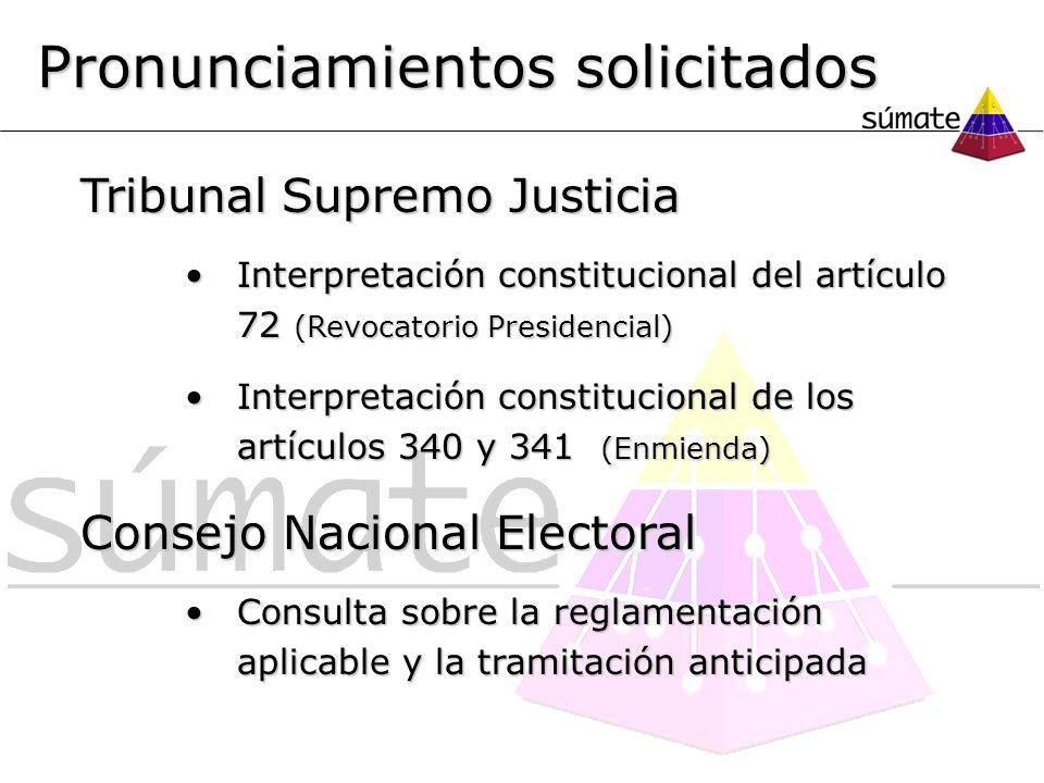 Pronunciamientos solicitados Tribunal Supremo Justicia Interpretación constitucional del artículo 72 (Revocatorio Presidencial)Interpretación constitu