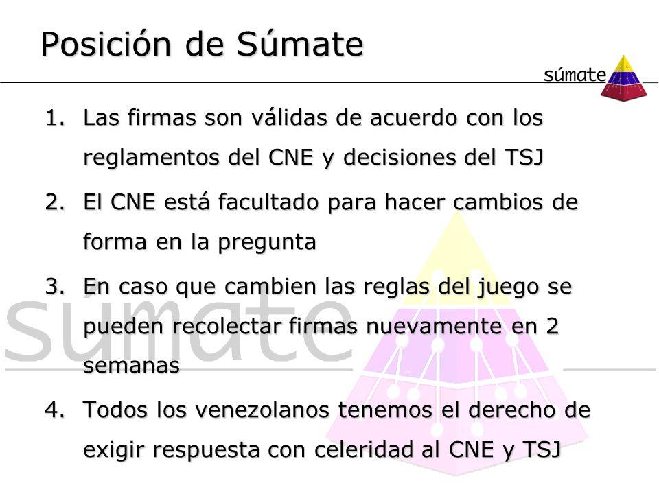 Posición de Súmate 1.Las firmas son válidas de acuerdo con los reglamentos del CNE y decisiones del TSJ 2.El CNE está facultado para hacer cambios de