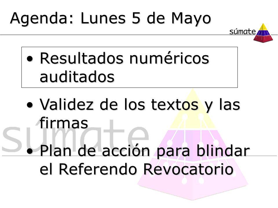Agenda: Lunes 5 de Mayo Resultados numéricos auditadosResultados numéricos auditados Validez de los textos y las firmasValidez de los textos y las fir