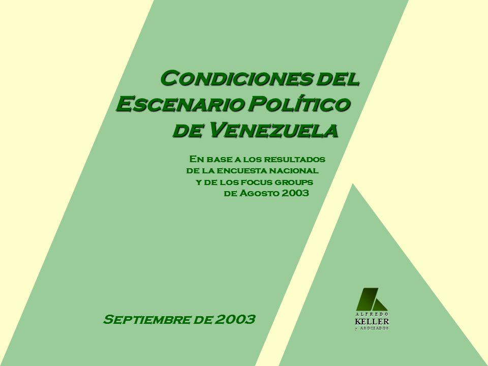 Condiciones del Escenario Político de Venezuela En base a los resultados de la encuesta nacional y de los focus groups de Agosto 2003 Septiembre de 20