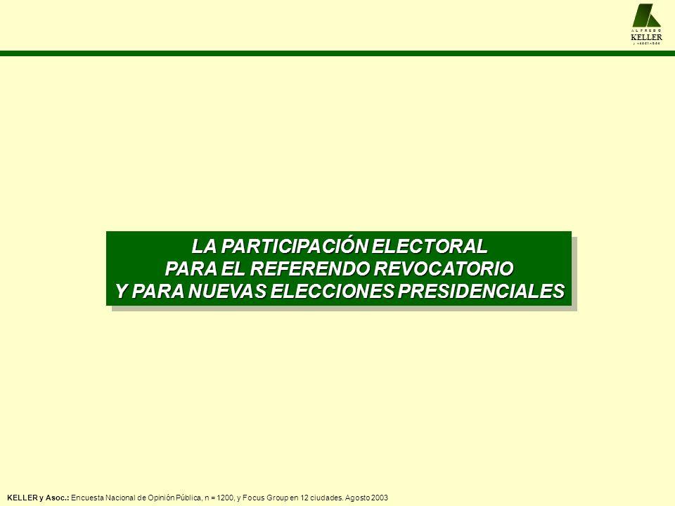 A L F R E D O KELLER y A S O C I A D O S LA PARTICIPACIÓN ELECTORAL PARA EL REFERENDO REVOCATORIO Y PARA NUEVAS ELECCIONES PRESIDENCIALES LA PARTICIPA