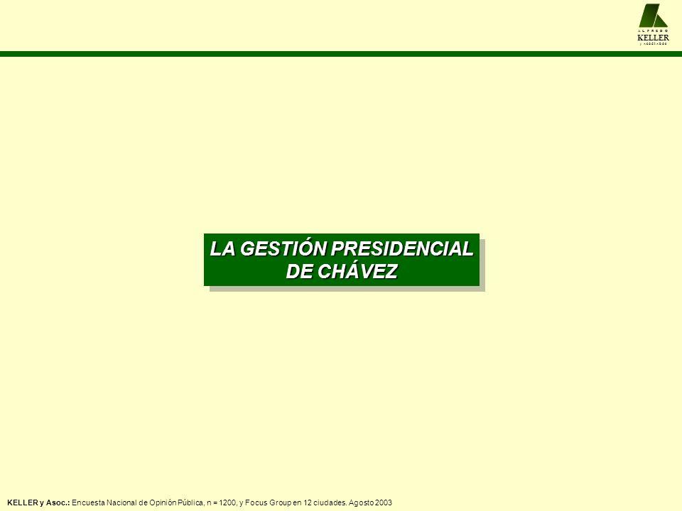 Presunción del resultado del referendo revocatorio A L F R E D O KELLER y A S O C I A D O S KELLER y Asoc.: Encuesta Nacional de Opinión Pública, Venezuela, Agosto 2003, n = 1.200 Ganará Chávez 33 % Perderá Chávez 52 % No sabe 15 % CENTRAL Ganará: 39 % Perderá: 43 % Saldo: - 4 CAPITAL Ganará: 39 % Perderá: 45 % Saldo: - 6 C-OCCIDENTAL Ganará: 28 % Perderá: 56 % Saldo: - 28 ANDINA Ganará: 24 % Perderá: 63 % Saldo: - 39 ORIENTE Ganará: 32 % Perderá: 59 % Saldo: - 27 LLANOS Ganará: 36 % Perderá: 48 % Saldo: - 12 NACIONAL Aunque en todas las regiones del país es mayoría quienes creen que Chávez saldría derrotado de un referendo revocatorio, la duda al respecto adquiere peso importante en las regiones Capital y Central, así como en los sectores populares.