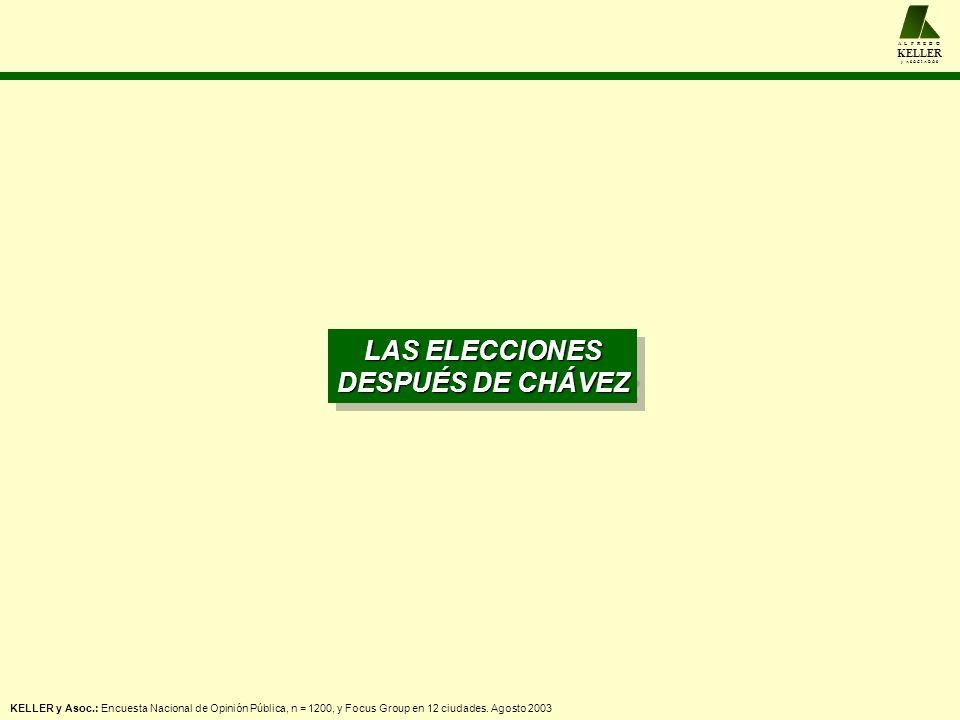 A L F R E D O KELLER y A S O C I A D O S LAS ELECCIONES DESPUÉS DE CHÁVEZ LAS ELECCIONES DESPUÉS DE CHÁVEZ KELLER y Asoc.: Encuesta Nacional de Opinió