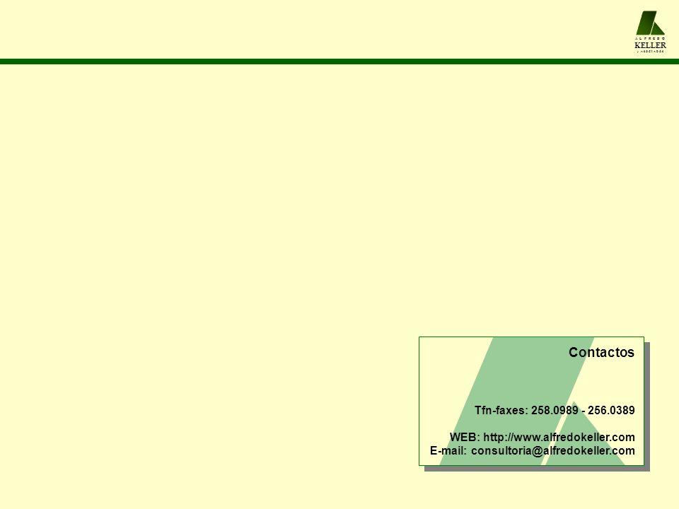Contactos Tfn-faxes: 258.0989 - 256.0389 WEB: http://www.alfredokeller.com E-mail: consultoria@alfredokeller.com A L F R E D O KELLER y A S O C I A D