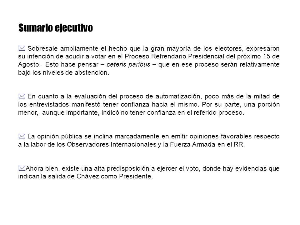 Sumario ejecutivo * Sobresale ampliamente el hecho que la gran mayoría de los electores, expresaron su intención de acudir a votar en el Proceso Refrendario Presidencial del próximo 15 de Agosto.