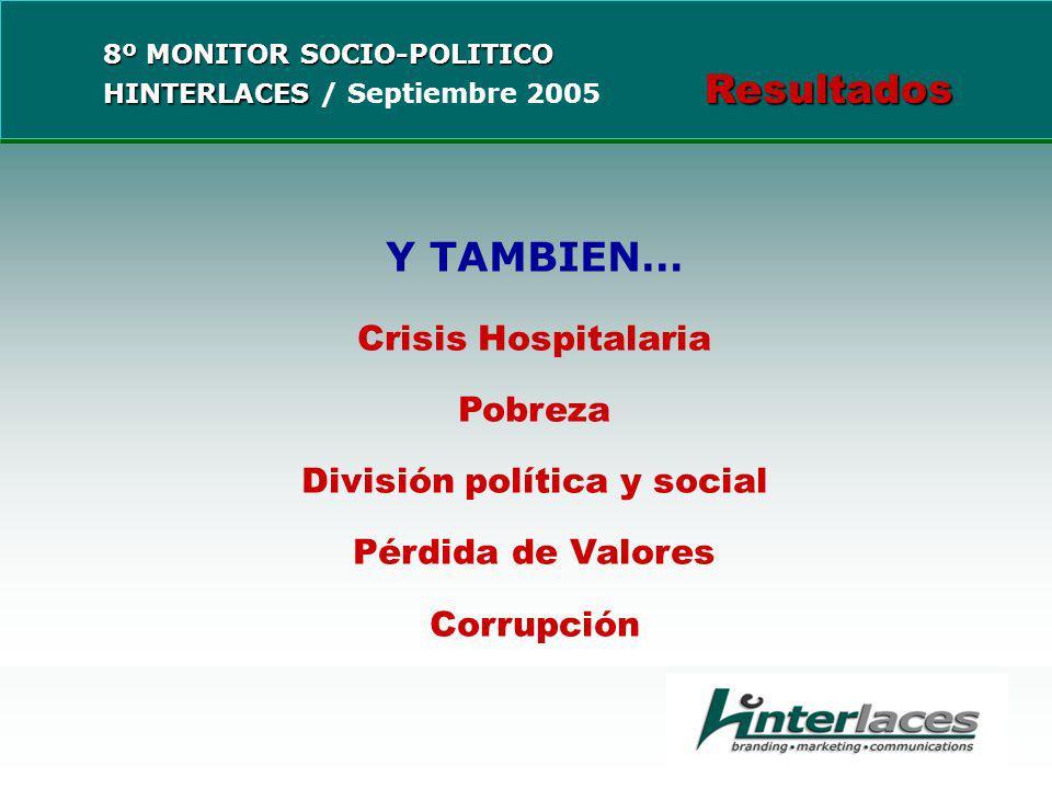 Y TAMBIEN… Crisis Hospitalaria Pobreza División política y social Pérdida de Valores Corrupción