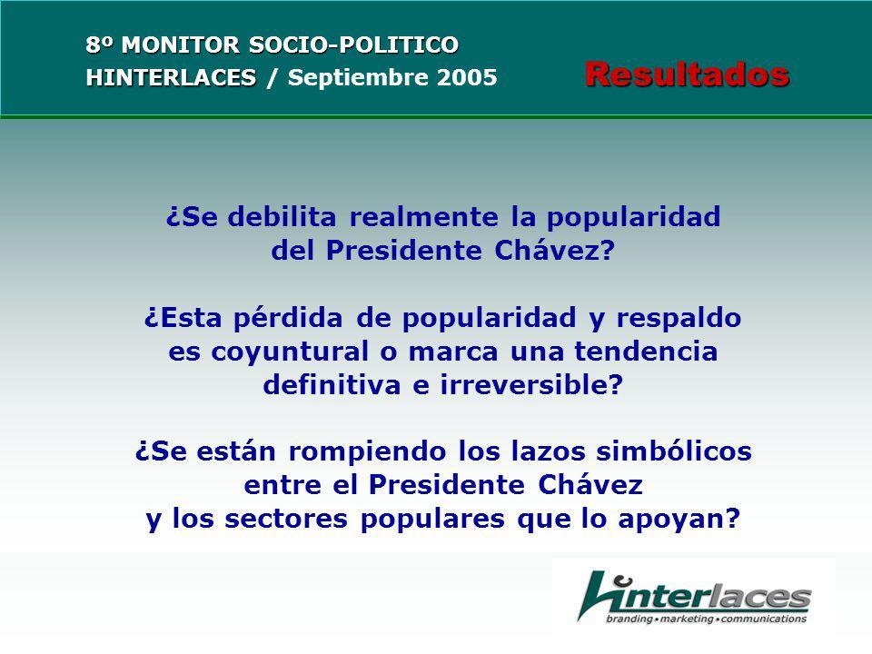 ¿Se debilita realmente la popularidad del Presidente Chávez.