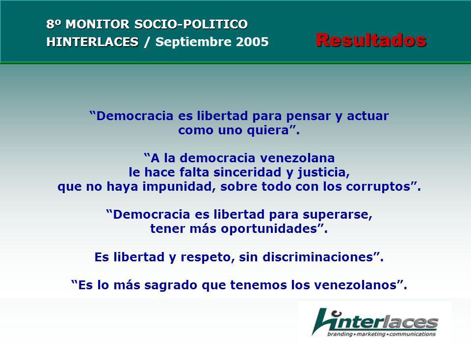 Democracia es libertad para pensar y actuar como uno quiera.