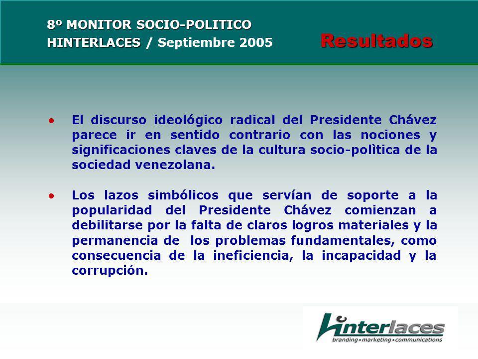 El discurso ideológico radical del Presidente Chávez parece ir en sentido contrario con las nociones y significaciones claves de la cultura socio-polìtica de la sociedad venezolana.