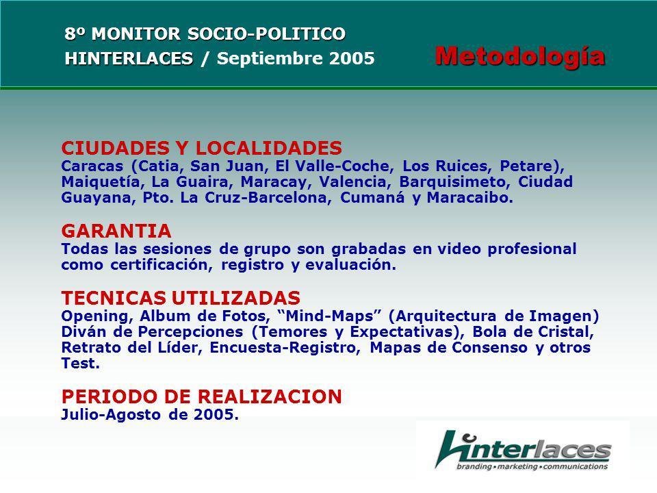 CIUDADES Y LOCALIDADES Caracas (Catia, San Juan, El Valle-Coche, Los Ruices, Petare), Maiquetía, La Guaira, Maracay, Valencia, Barquisimeto, Ciudad Guayana, Pto.