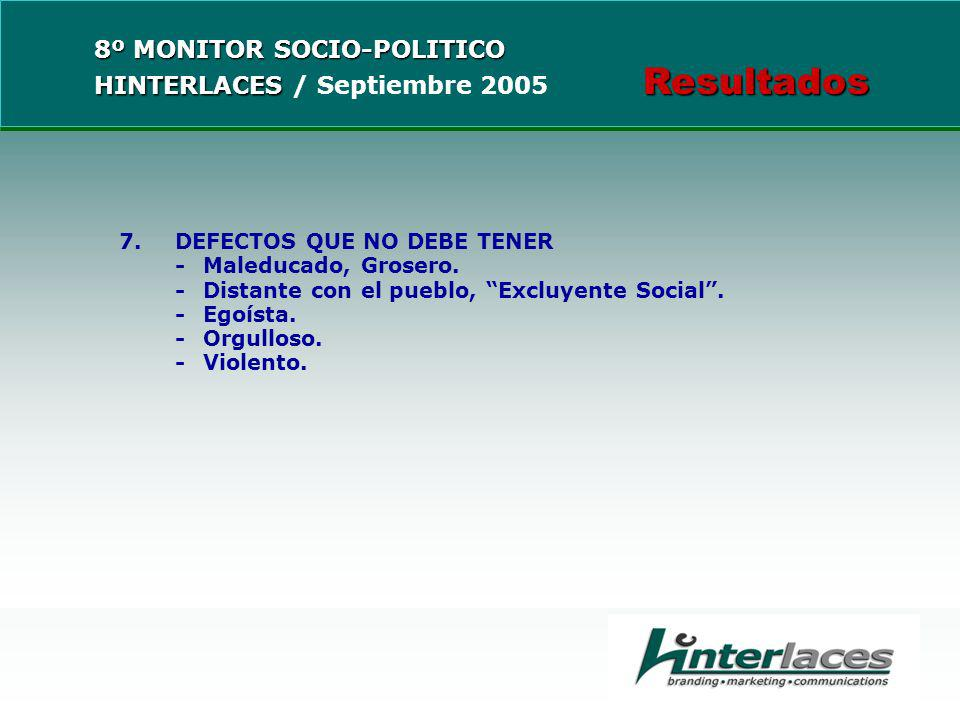 7.DEFECTOS QUE NO DEBE TENER -Maleducado, Grosero.