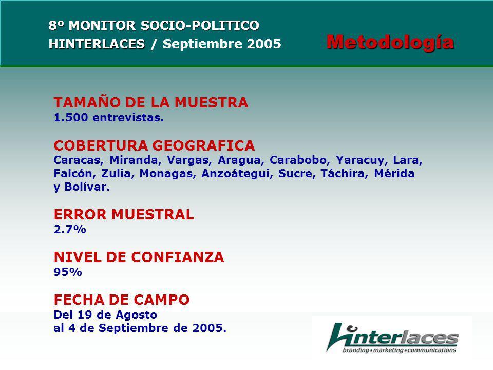 Consideraciones Previas Octubre 2005 HINTERLACES Reporte Especial Nº 2 8º MONITOR SOCIO-POLITICO HINTERLACES
