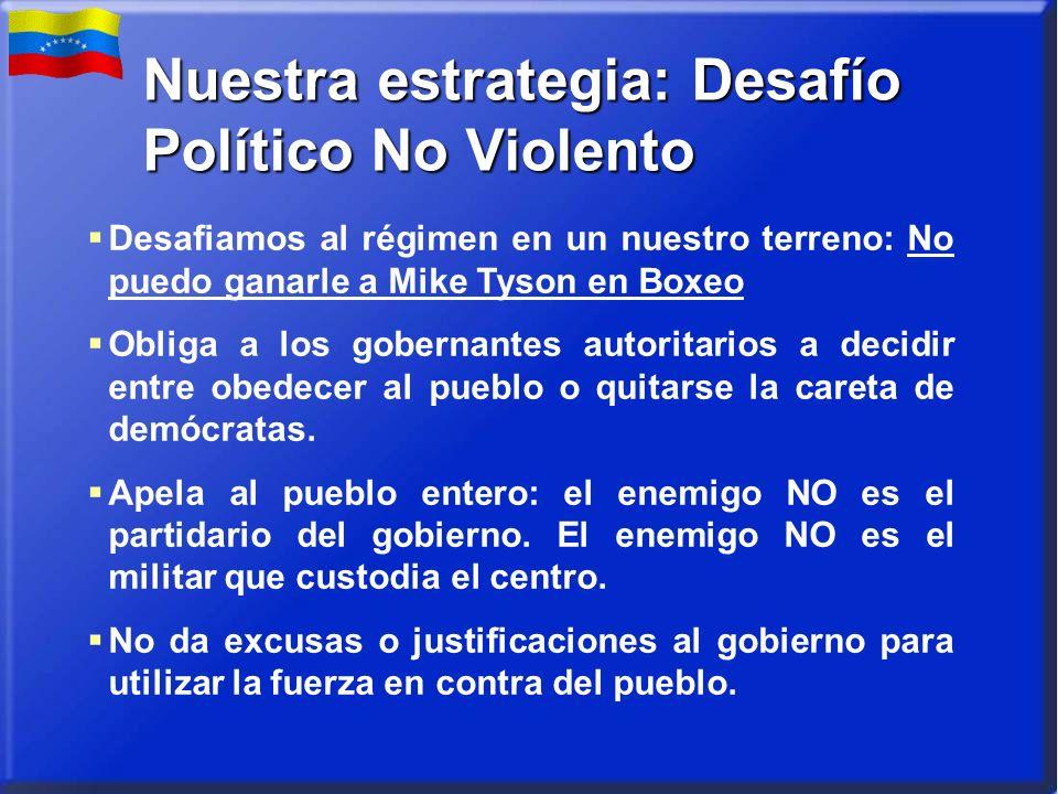 Nuestra estrategia: Desafío Político No Violento Desafiamos al régimen en un nuestro terreno: No puedo ganarle a Mike Tyson en Boxeo Obliga a los gobernantes autoritarios a decidir entre obedecer al pueblo o quitarse la careta de demócratas.