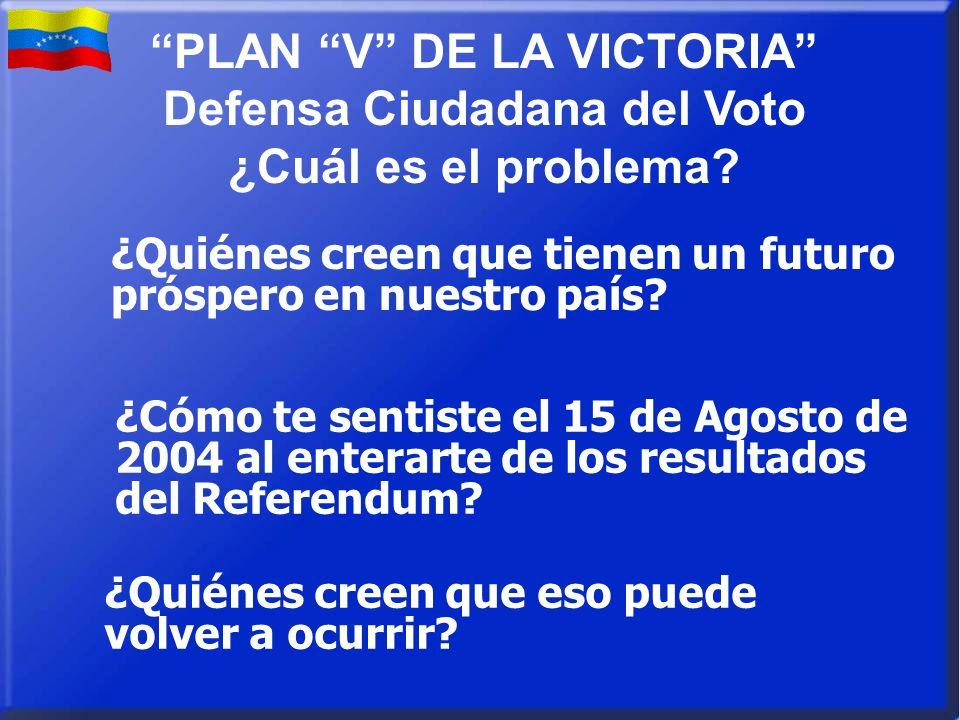 ¿Quiénes creen que tienen un futuro próspero en nuestro país? ¿Cómo te sentiste el 15 de Agosto de 2004 al enterarte de los resultados del Referendum?