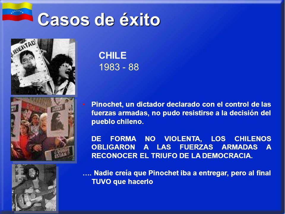 Pinochet, un dictador declarado con el control de las fuerzas armadas, no pudo resistirse a la decisión del pueblo chileno. DE FORMA NO VIOLENTA, LOS