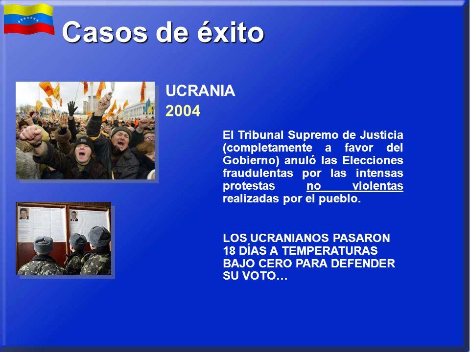 UCRANIA 2004 El Tribunal Supremo de Justicia (completamente a favor del Gobierno) anuló las Elecciones fraudulentas por las intensas protestas no violentas realizadas por el pueblo.