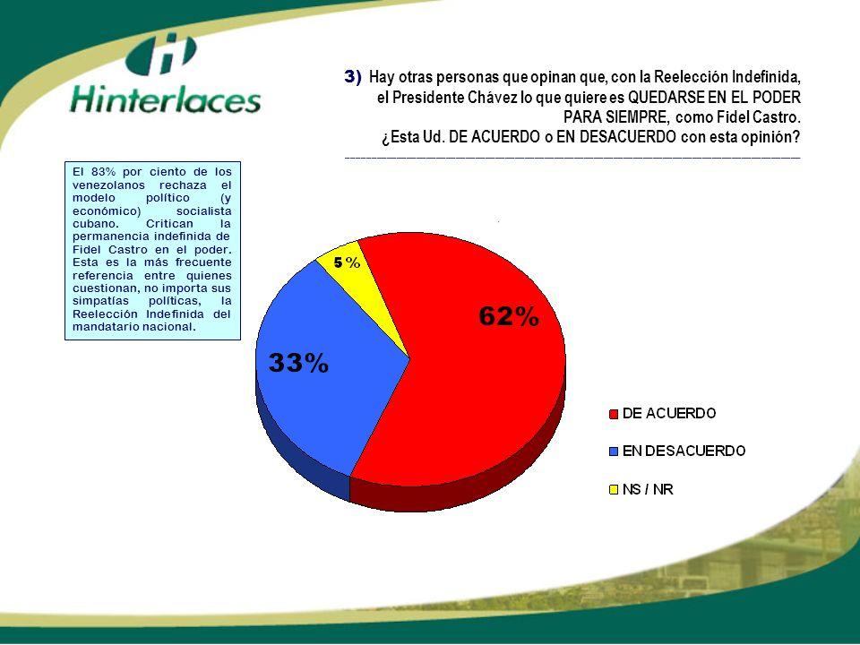 3) Hay otras personas que opinan que, con la Reelección Indefinida, el Presidente Chávez lo que quiere es QUEDARSE EN EL PODER PARA SIEMPRE, como Fide