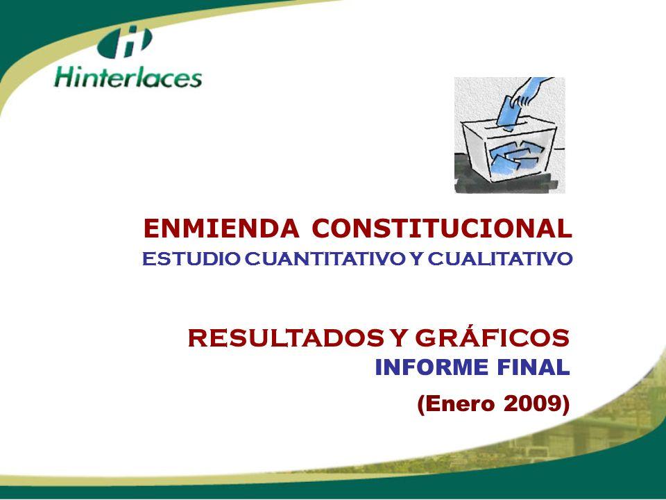 RESULTADOS Y GRÁFICOS INFORME FINAL (Enero 2009) ESTUDIO CUANTITATIVO Y CUALITATIVO ENMIENDA CONSTITUCIONAL