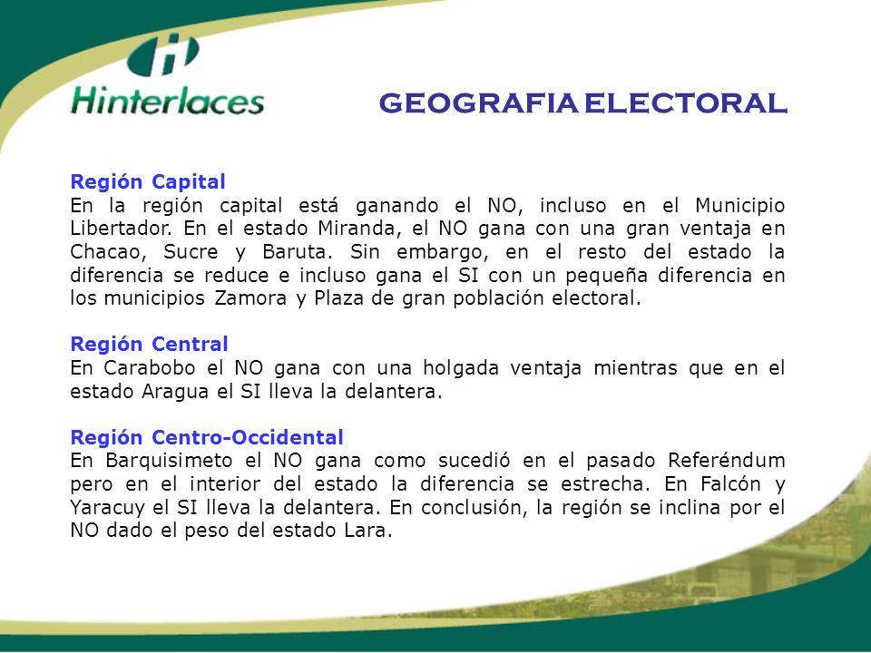 GEOGRAFIA ELECTORAL Región Capital En la región capital está ganando el NO, incluso en el Municipio Libertador. En el estado Miranda, el NO gana con u