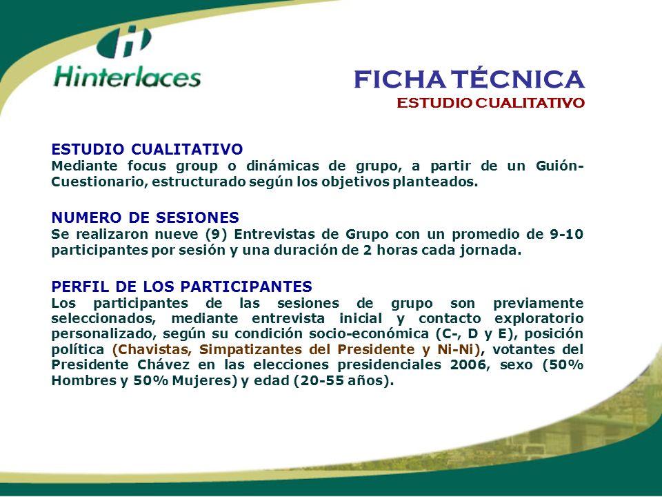 ESTUDIO CUALITATIVO Mediante focus group o dinámicas de grupo, a partir de un Guión- Cuestionario, estructurado según los objetivos planteados. NUMERO