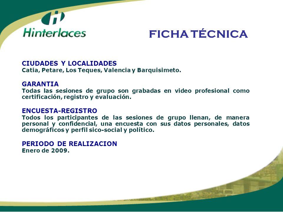 FICHA TÉCNICA CIUDADES Y LOCALIDADES Catia, Petare, Los Teques, Valencia y Barquisimeto. GARANTIA Todas las sesiones de grupo son grabadas en video pr