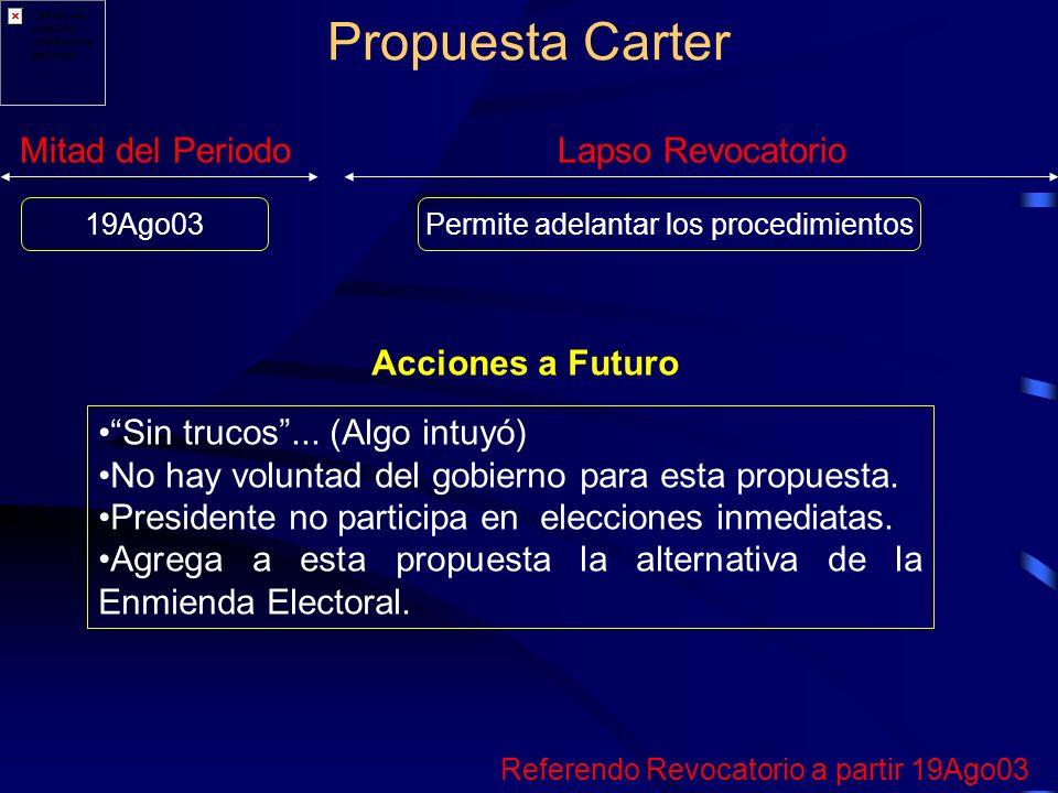 Propuesta Carter Mitad del PeriodoLapso Revocatorio 19Ago03Permite adelantar los procedimientos Acciones a Futuro Sin trucos...