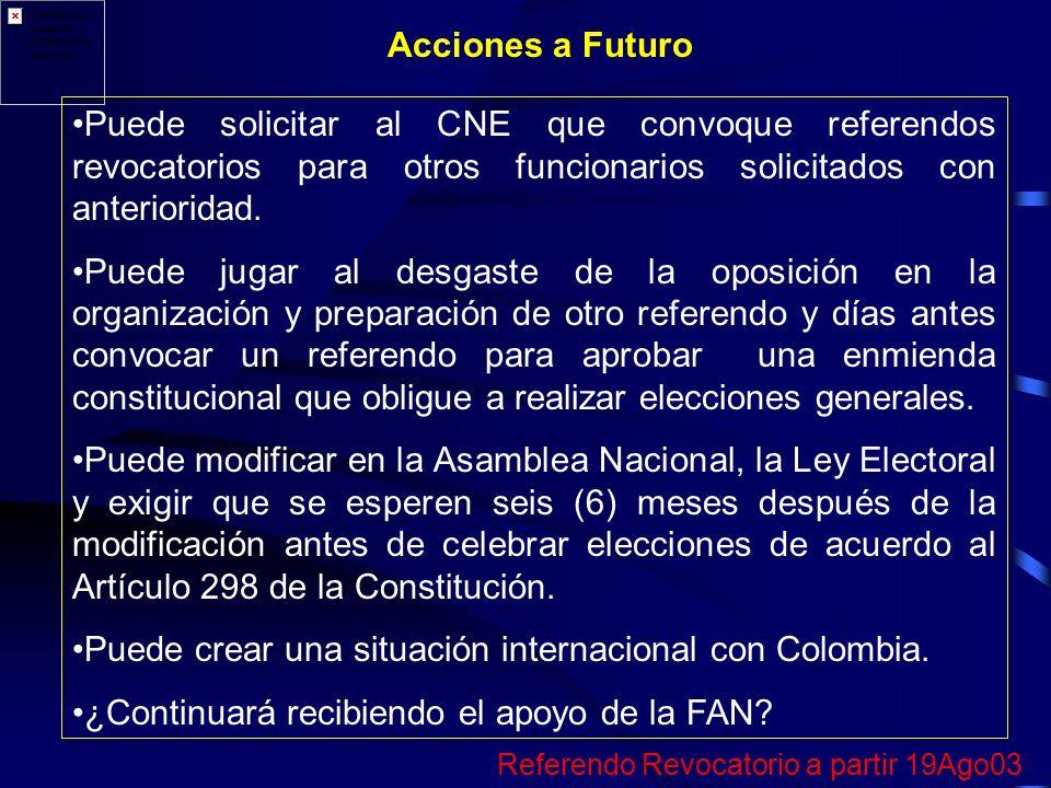 Acciones a Futuro Puede solicitar al CNE que convoque referendos revocatorios para otros funcionarios solicitados con anterioridad.