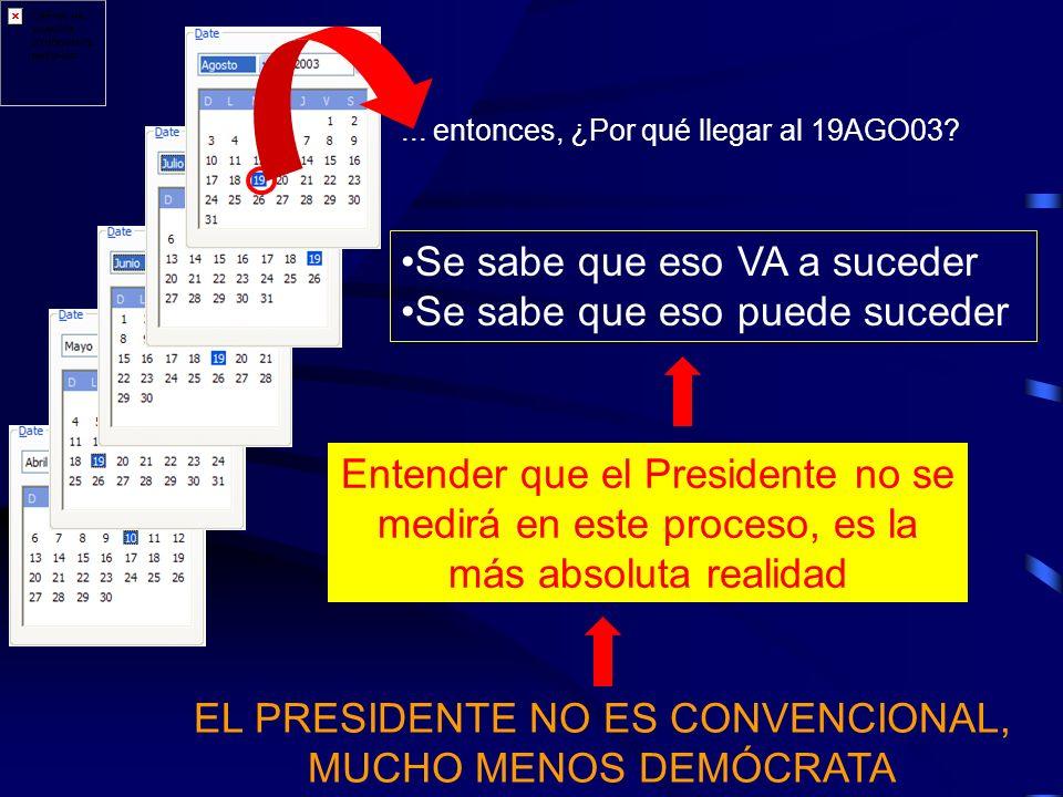 Se sabe que eso VA a suceder Se sabe que eso puede suceder Entender que el Presidente no se medirá en este proceso, es la más absoluta realidad EL PRESIDENTE NO ES CONVENCIONAL, MUCHO MENOS DEMÓCRATA...