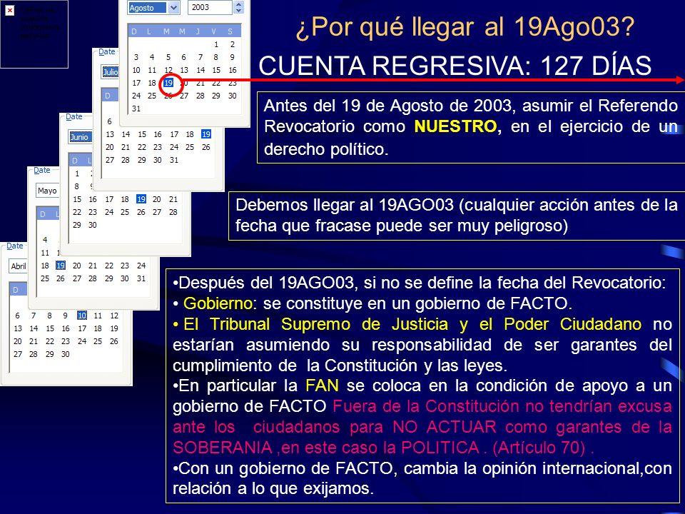Debemos llegar al 19AGO03 (cualquier acción antes de la fecha que fracase puede ser muy peligroso) Después del 19AGO03, si no se define la fecha del Revocatorio: Gobierno: se constituye en un gobierno de FACTO.