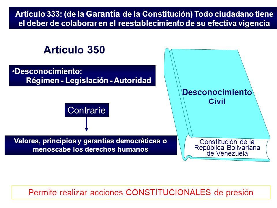 Constitución de la República Bolivariana de Venezuela Desconocimiento Civil Desconocimiento: Régimen - Legislación - Autoridad Artículo 350 Valores, principios y garantías democráticas o menoscabe los derechos humanos Contraríe Artículo 333: (de la Garantía de la Constitución) Todo ciudadano tiene el deber de colaborar en el reestablecimiento de su efectiva vigencia Permite realizar acciones CONSTITUCIONALES de presión
