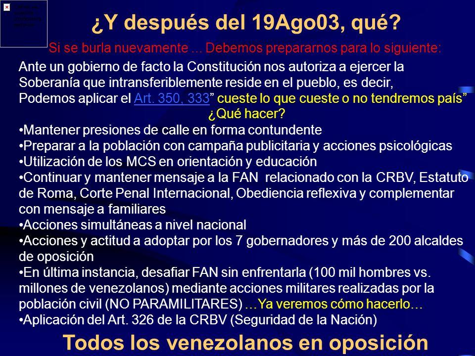 ¿Y después del 19Ago03, qué. Todos los venezolanos en oposición Si se burla nuevamente...