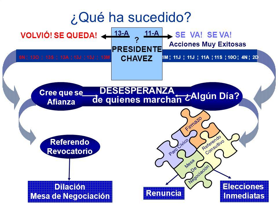 Acciones Muy Exitosas 11M ¦ 11J ¦ 11J ¦ 11A ¦ 11S ¦ 10O ¦ 4N ¦ 2D6N ¦ 13O ¦ 13S ¦ 13A ¦ 13J ¦ 13J ¦ 13M .
