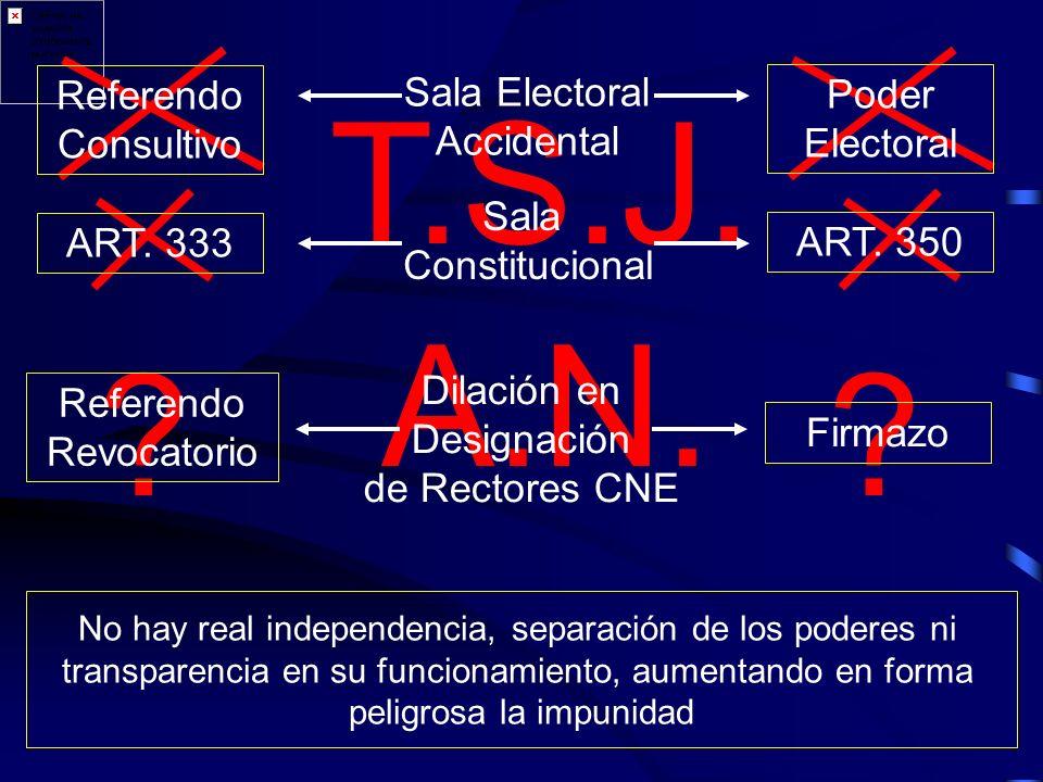 T.S.J. Sala Electoral Accidental Referendo Consultivo Poder Electoral A.N.