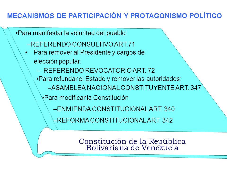 MECANISMOS DE PARTICIPACIÓN Y PROTAGONISMO POLÍTICO Constitución de la República Bolivariana de Venezuela Para remover al Presidente y cargos de elección popular: –REFERENDO REVOCATORIO ART.
