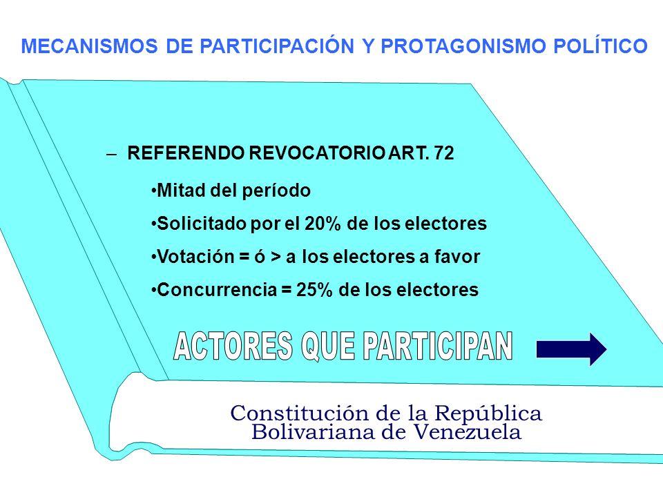 MECANISMOS DE PARTICIPACIÓN Y PROTAGONISMO POLÍTICO Constitución de la República Bolivariana de Venezuela –REFERENDO REVOCATORIO ART.