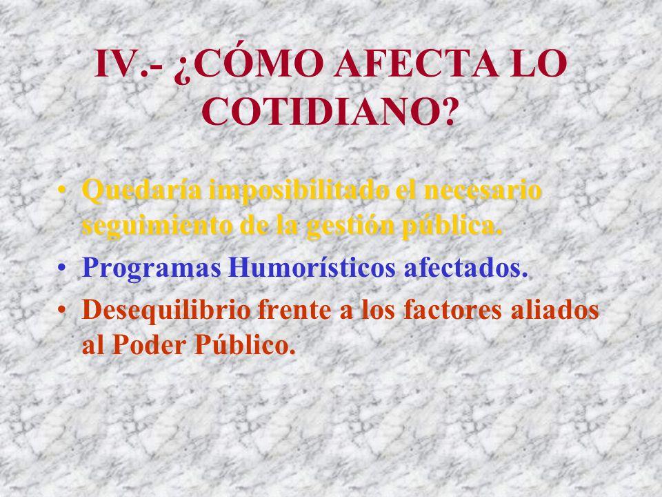 IV.- ¿CÓMO AFECTA LO COTIDIANO.Informaciones censuradas.Informaciones censuradas.
