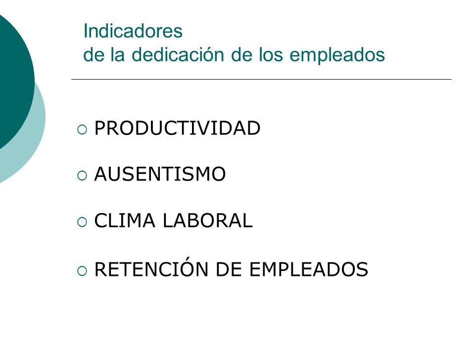 Indicadores de la dedicación de los empleados PRODUCTIVIDAD AUSENTISMO CLIMA LABORAL RETENCIÓN DE EMPLEADOS