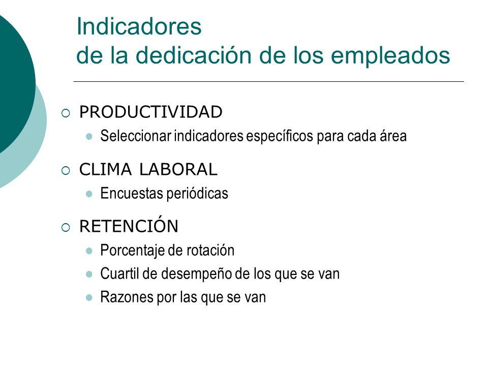 PRODUCTIVIDAD Seleccionar indicadores específicos para cada área CLIMA LABORAL Encuestas periódicas RETENCIÓN Porcentaje de rotación Cuartil de desempeño de los que se van Razones por las que se van