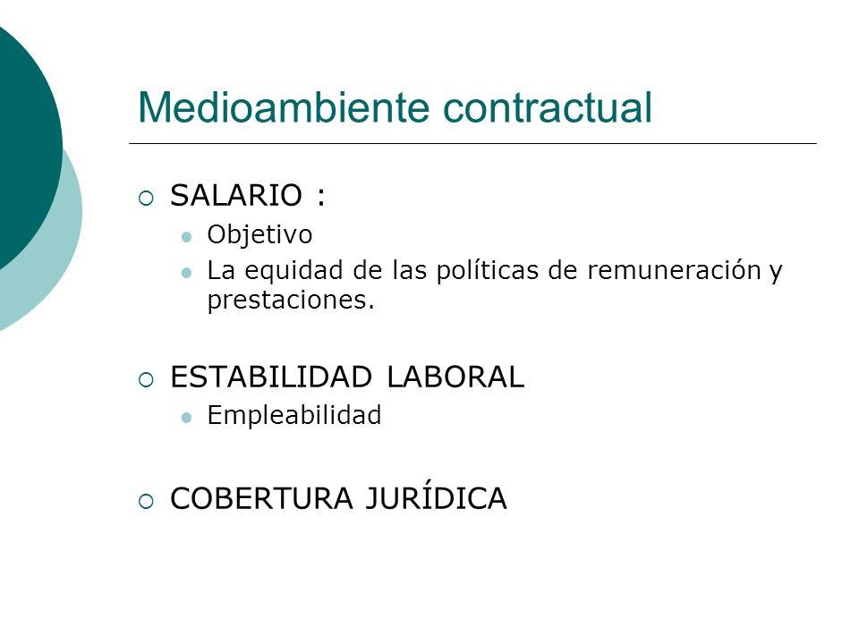 Medioambiente contractual SALARIO : Objetivo La equidad de las políticas de remuneración y prestaciones.