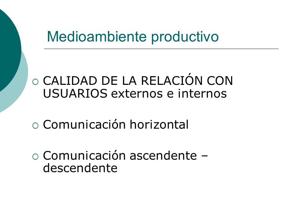 CALIDAD DE LA RELACIÓN CON USUARIOS externos e internos Comunicación horizontal Comunicación ascendente – descendente Medioambiente productivo