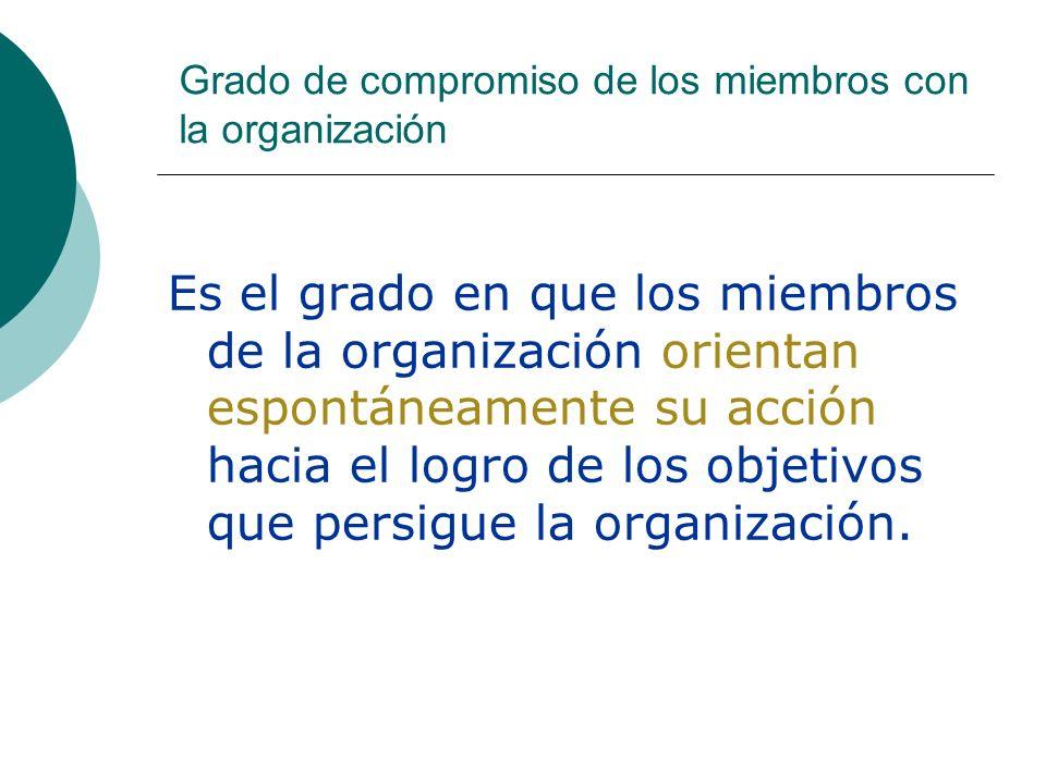 Grado de compromiso de los miembros con la organización Es el grado en que los miembros de la organización orientan espontáneamente su acción hacia el logro de los objetivos que persigue la organización.