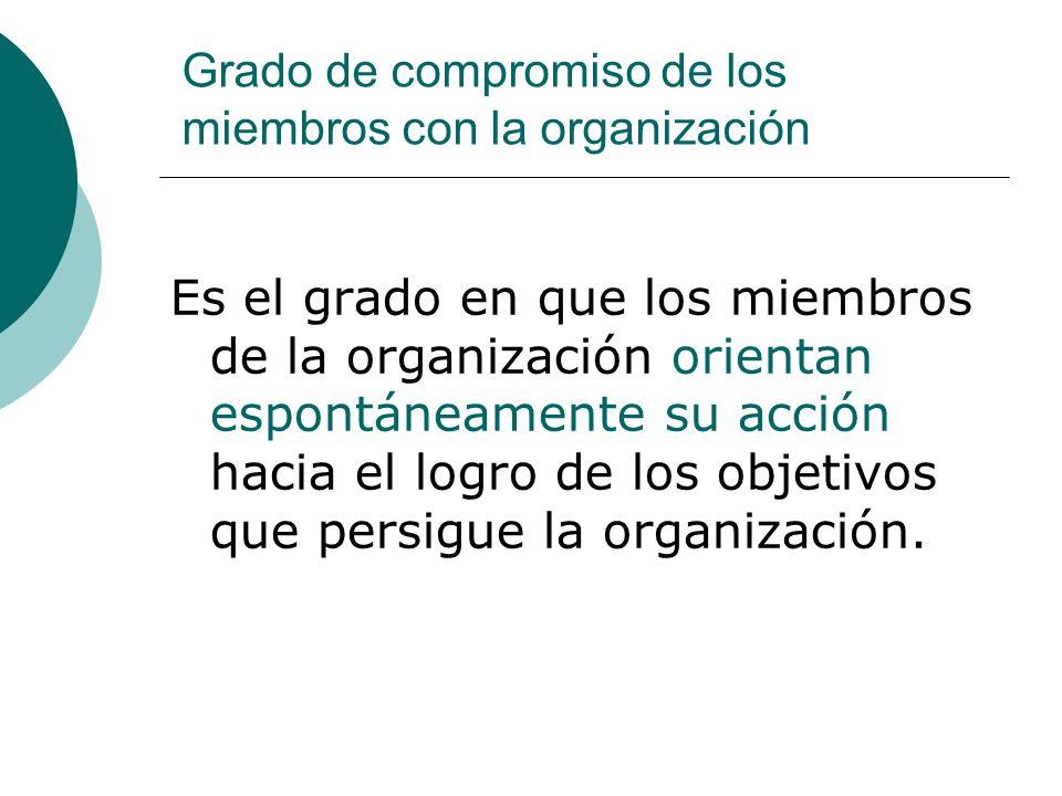 Grado de compromiso de los miembros con la organización Es el grado en que los miembros de la organización orientan espontáneamente su acción hacia el