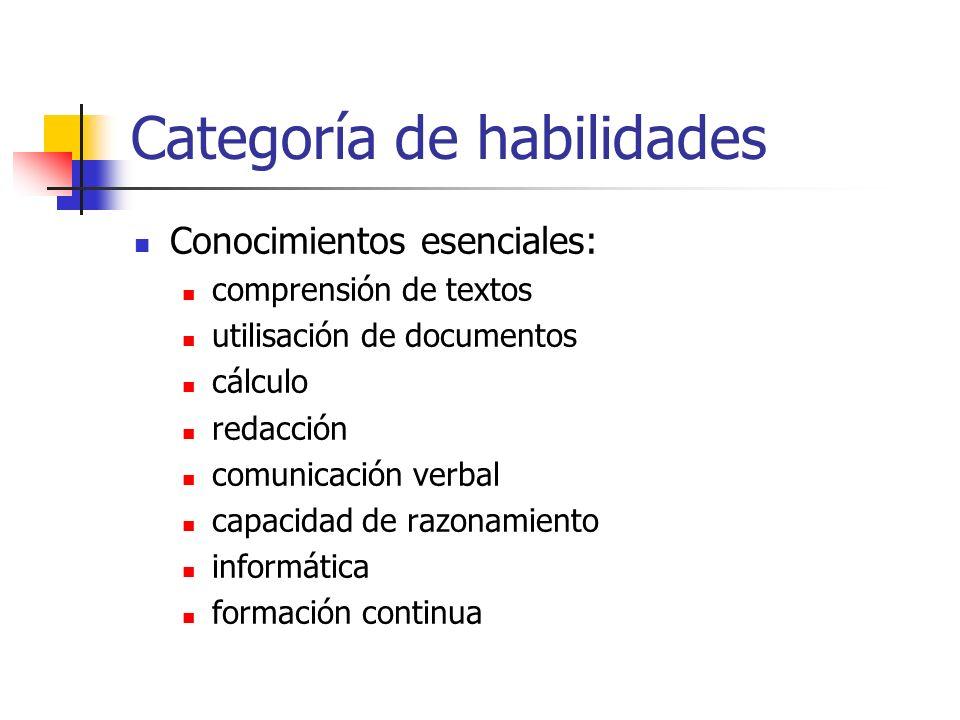 Categoría de habilidades Conocimientos esenciales: comprensión de textos utilisación de documentos cálculo redacción comunicación verbal capacidad de