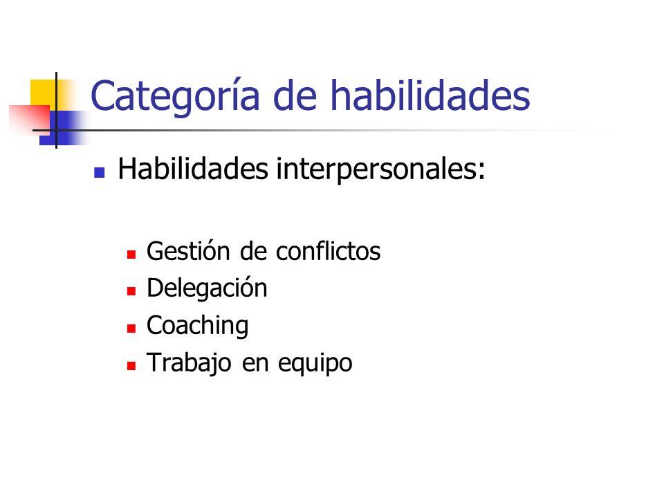 Categoría de habilidades Habilidades interpersonales: Gestión de conflictos Delegación Coaching Trabajo en equipo