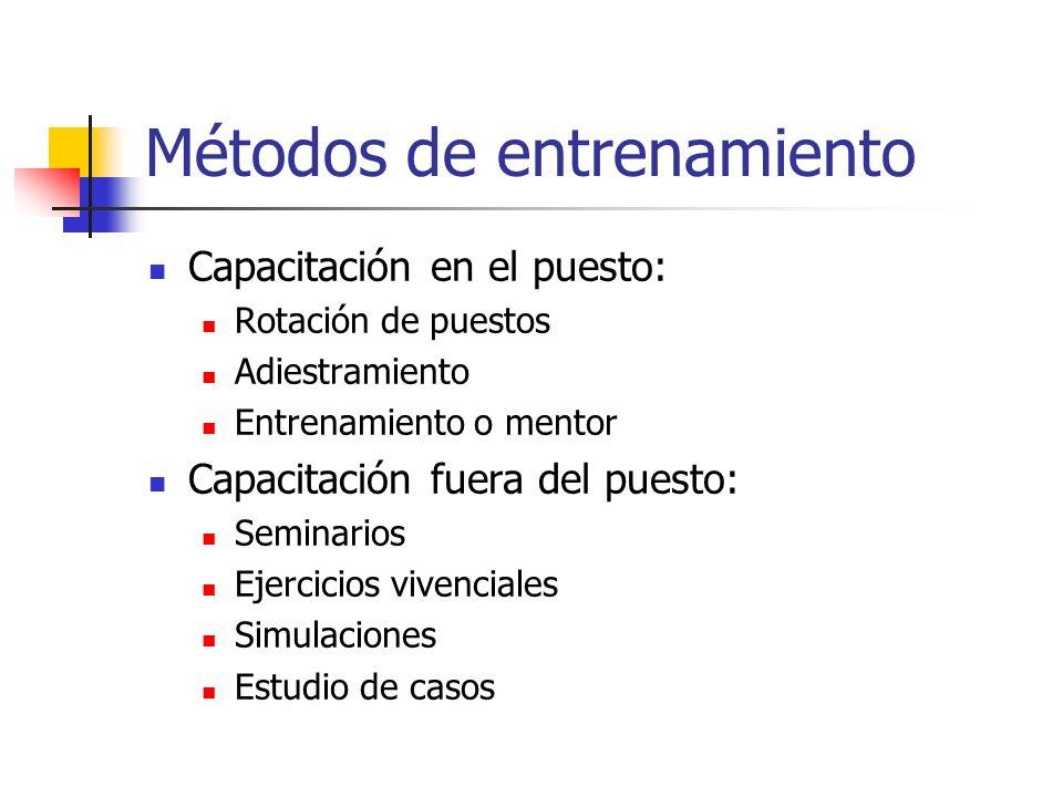 Métodos de entrenamiento Capacitación en el puesto: Rotación de puestos Adiestramiento Entrenamiento o mentor Capacitación fuera del puesto: Seminario