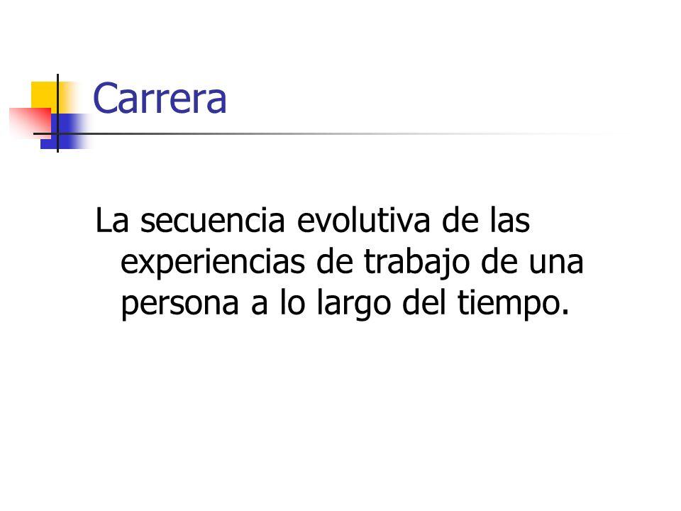 Carrera La secuencia evolutiva de las experiencias de trabajo de una persona a lo largo del tiempo.